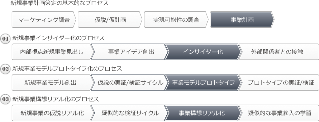 new-global-business-01
