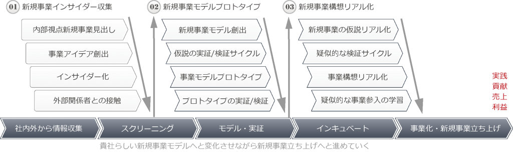 new-global-business-02